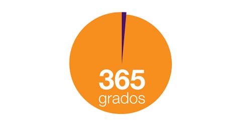 365 GRADOS
