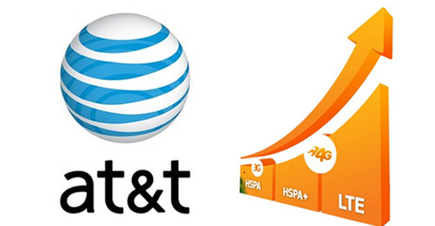 Contact Center AT&T