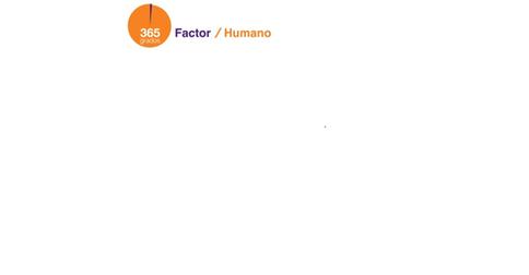 365 grados Factor Humano