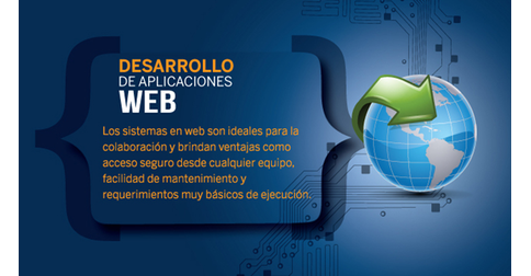 SAO Business & It Solutions